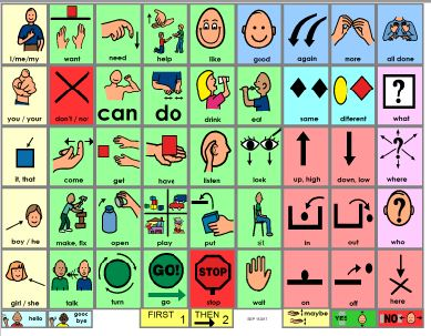 Core Board to support Communication & Language